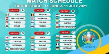 Στον Α όμιλο παίζουν όλες οι ομάδες, πλην της Ιταλίας στο Μπακού (φωτ.: EURO 19 ΜΑΪΟΥ, 2021 by ERGOLAVOS)